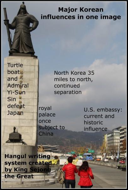 major korean influences
